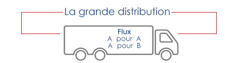 La-grande-distribution_a28.html